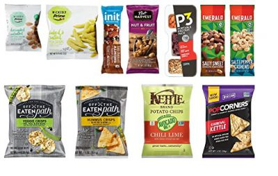 amazon snack credit for Prime members