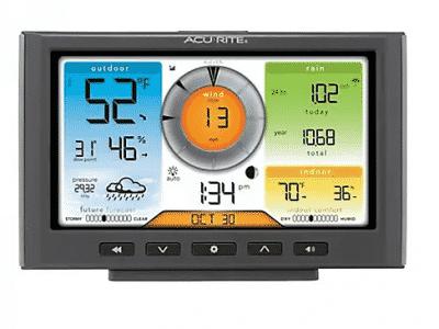 acurite digital weather center